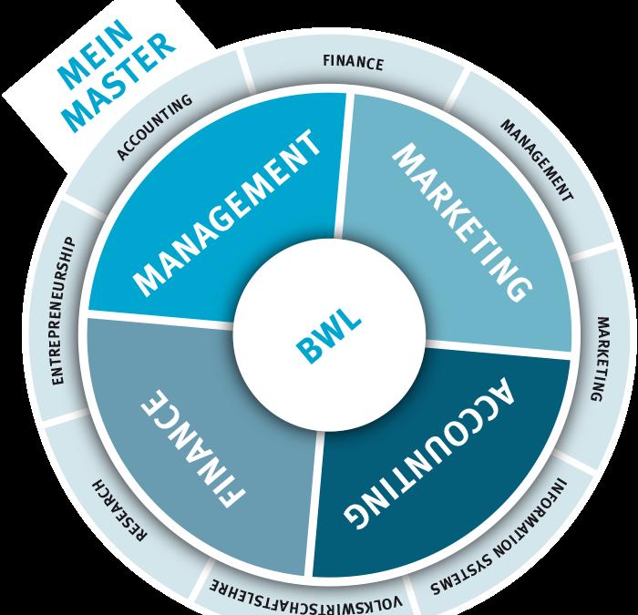 Info-Tag Master BWL 2021